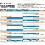 丸沼高原シャトルバス 2016