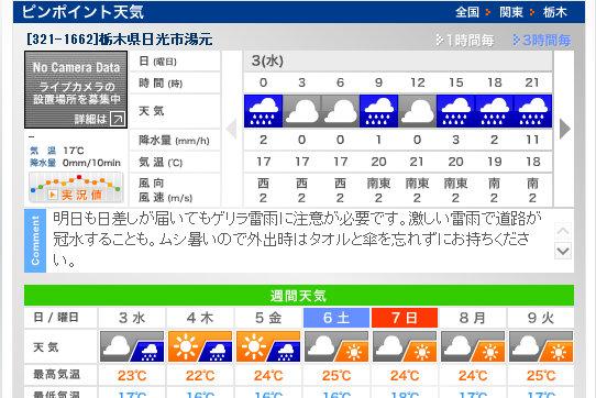 160803_weather
