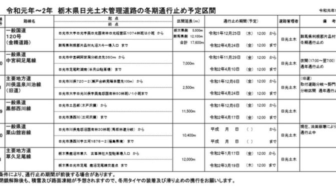金精道路等冬季閉鎖予定 2019